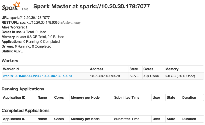 Spark master UI with one worker registered