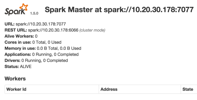 Spark master UI with no workers