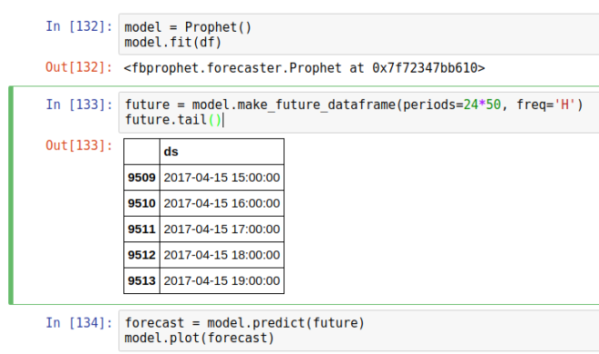 2017-02-26-prophet-fit-input-data-and-predict